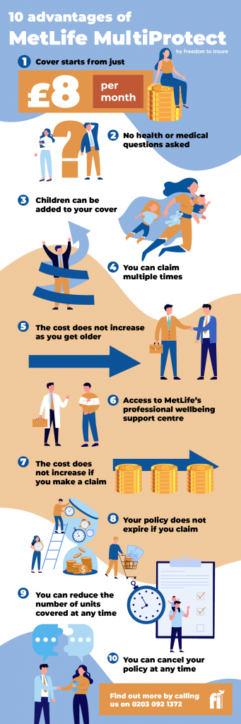 10 advantages of MetLife MultiProtect